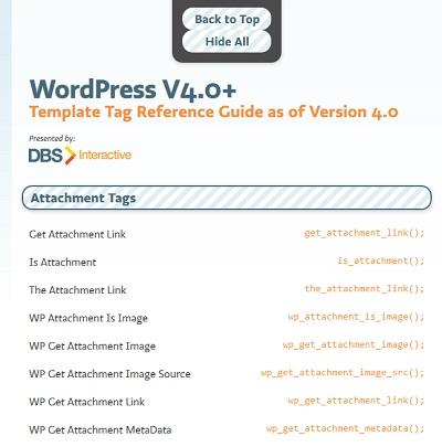 اسکریپت فارسی توابع وردپرس Codex-WordPress
