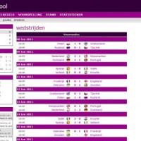 افزونه پیش بینی فوتبال و اطلاعات مسابقات لیگ های مختلف Football WordPress Plugins