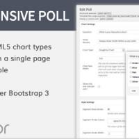 ایجاد نظرسنجی پیشرفته در وردپرس با افزونه Responsive Poll v1.3.0